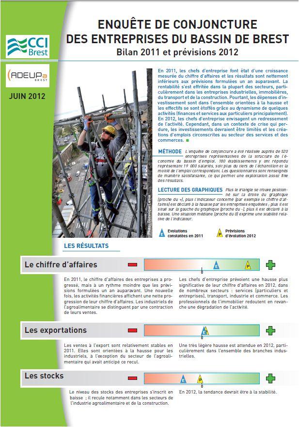 Enquête de conjoncture des entreprises du bassin de Brest : bilan 2011 et perspectives 2012