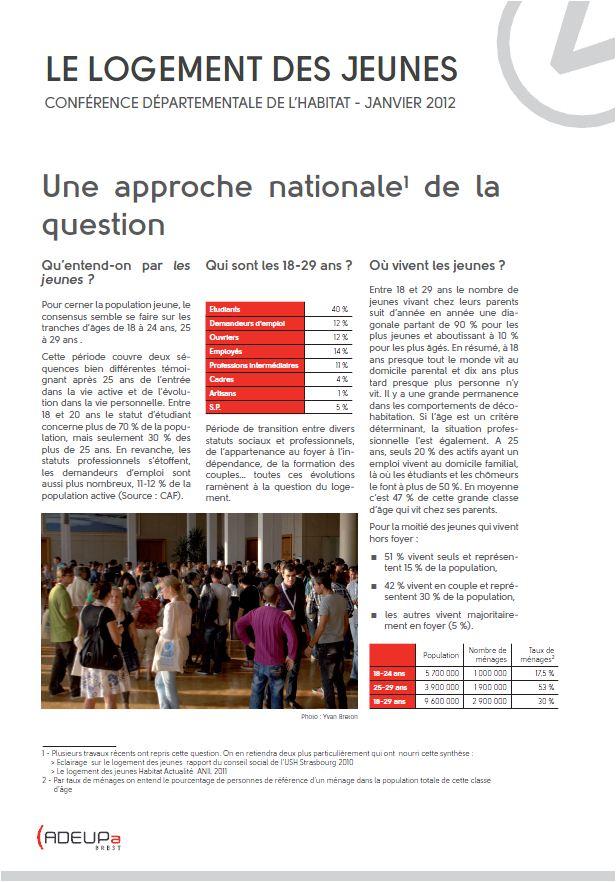 Le logement des jeunes : une approche nationale de la question