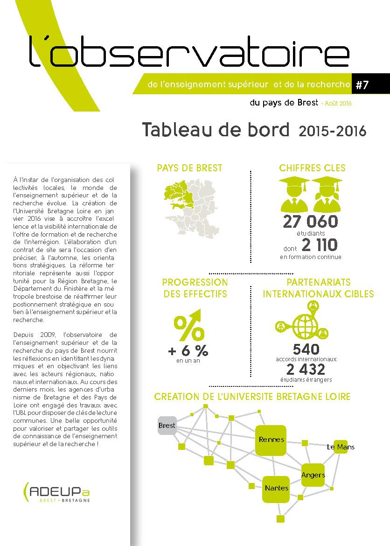 Tableau de bord 2015-2016 de l'enseignement supérieur et de la recherche dans le Pays de Brest